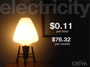 electricity use week